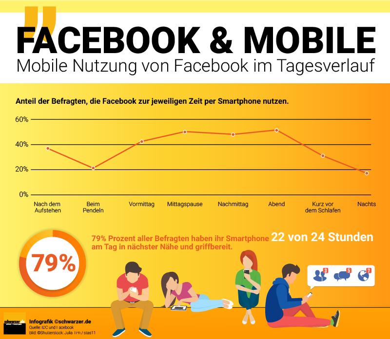 In Sachen Video-Marketing ist die Entwicklung im Fluss. YouTube, Instagram und Facebook kämpfen um die Aufmerksamkeit der Nutzer. Wie es scheint, finden die Videos auf Facebook mittlerweile den größten Zuspruch.