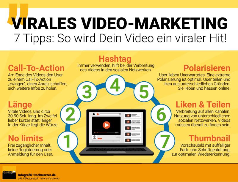 Wichtig ist, die Mechanismen des viralen Marketings zu verinnerlichen, bevor man überhaupt anfängt, etwas zu produzieren. Denn so beliebig und zufällig gute virale Videos am Ende wirken, so durchgeplant sind sie in der Regel.